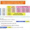 INSCRIPTIONS / TARIFS saison 2020-2021