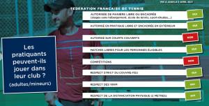 consignes reprise tennis au 3 avril 2021